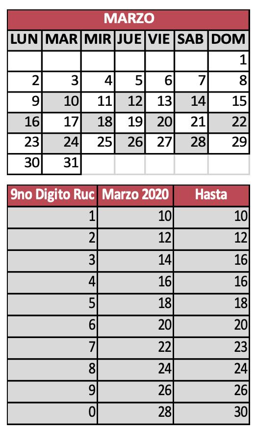 obligaciones marzo 2020